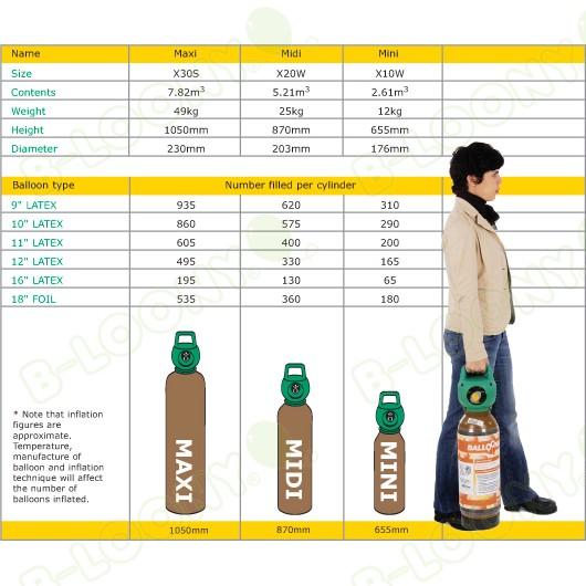 Maxi N30 Lightweight Helium Gas Cylinder 7 82m